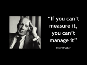 Referral Management - Peter Drucker Quote